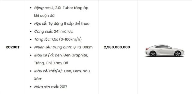 Chủ xe bán Lexus RC 200t sau 8.000km, công khai chịu lỗ gần 1,3 tỷ đồng - Ảnh 8.