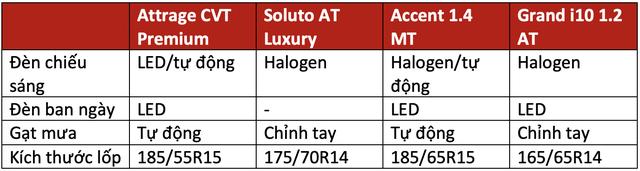Trên 450 triệu, chọn Mitsubishi Attrage, Kia Soluto bản đủ, Hyundai Accent bản thiếu hay xuống hẳn Hyundai i10 cao cấp dư tiền sướng hơn? - Ảnh 3.