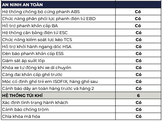 Đây là thông số full của VinFast VF e34 - Xe điện đang gây hot tại Việt Nam - Ảnh 5.