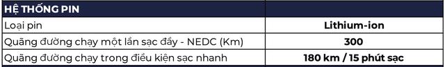 Đây là thông số full của VinFast VF e34 - Xe điện đang gây hot tại Việt Nam - Ảnh 2.