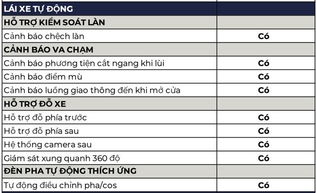 Đây là thông số full của VinFast VF e34 - Xe điện đang gây hot tại Việt Nam - Ảnh 6.
