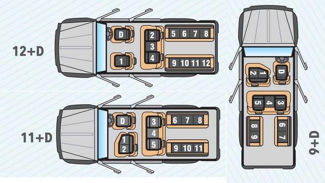 Đỉnh cao đạo nhái Mercedes G-Class: Ngoại hình kệch cỡm, 13 chỗ ngồi, động cơ yếu hơn Toyota Vios - Ảnh 3.