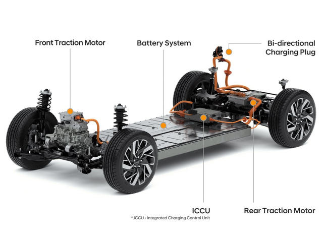 Thời xe điện tới rồi, nhắm Kia EV6 hay Hyundai Ioniq 5: Cùng ruột, khác vỏ - Ảnh 1.