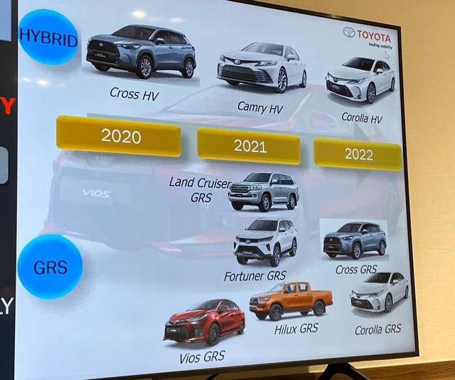 Toyota Việt Nam lộ kế hoạch ra mắt xe mới: Camry Hybrid có giá từ tháng 6, một loạt phiên bản GR-S chờ xuất hiện - Ảnh 1.