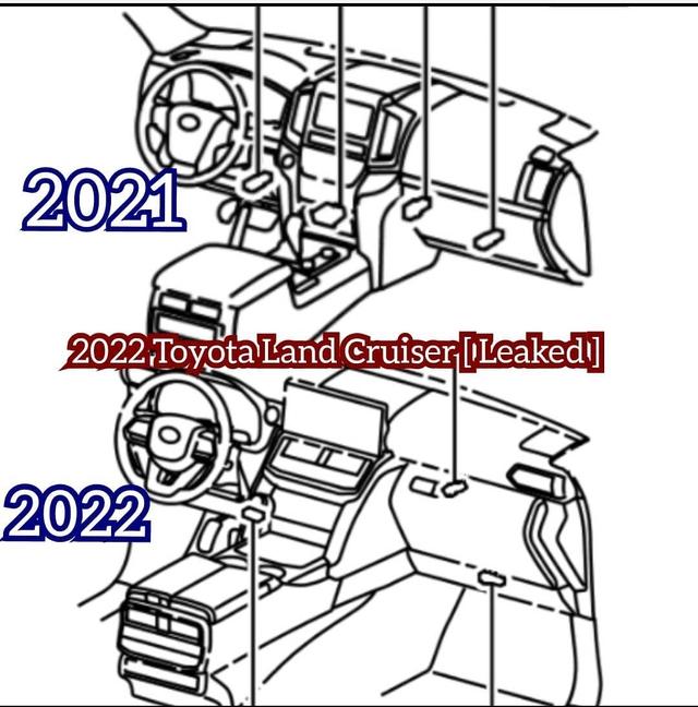 Xem trước nội thất Toyota Land Cruiser 2022: Bớt bảo thủ nhưng vẫn chưa đủ gây ngạc nhiên - Ảnh 2.