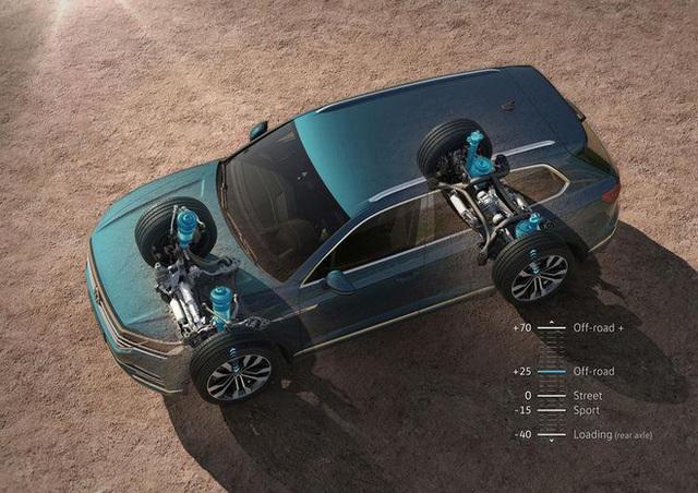 Tìm hiểu hệ thống treo khí nén trên xe hơi - Ảnh 3.