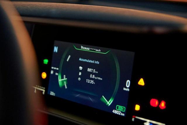 Mẫu ô tô Hyundai lập kỷ lục thế giới, chạy gần 900 km chỉ với 1 bình nhiên liệu nạp đầy - Ảnh 3.