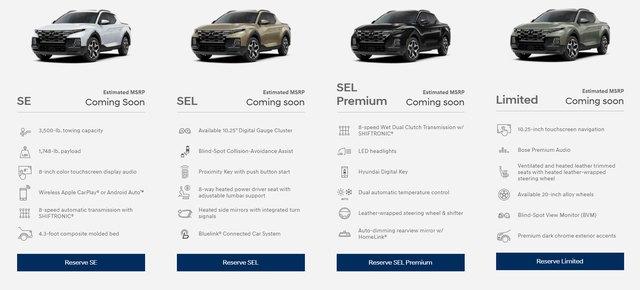 Hyundai Santa Cruz bản cao cấp nhất trang bị nhiều công nghệ như xe sang - Ảnh 2.