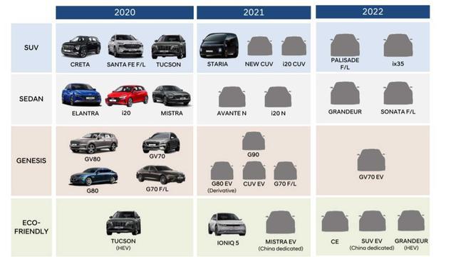 Bán âm thầm ở Việt Nam, Hyundai Palisade sẽ có bản mới vào năm sau và đây là những thông tin đầu tiên - Ảnh 2.