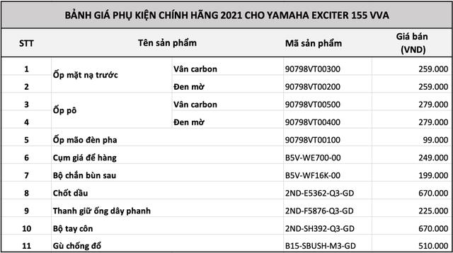 Yamaha Exciter 155 mới về đại lý: Dân chơi tò mò bộ phụ kiện như PKL từ 99 nghìn đồng - Ảnh 5.