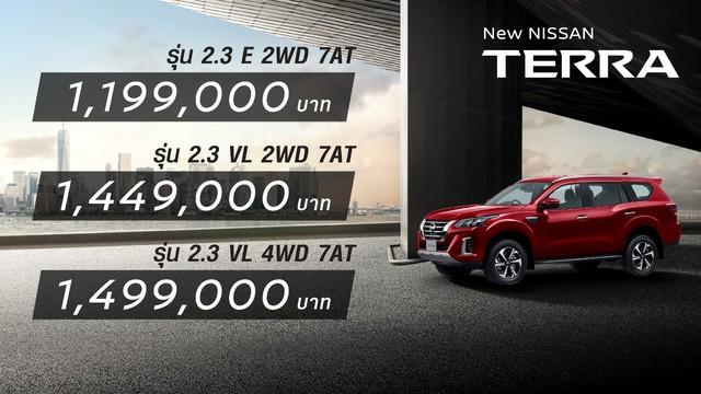 Ra mắt Nissan Terra 2021 tại Thái Lan: Giá quy đổi hơn 800 triệu đồng, tiện nghi như xe sang, chờ ngày về Việt Nam đấu Toyota Fortuner - Ảnh 22.