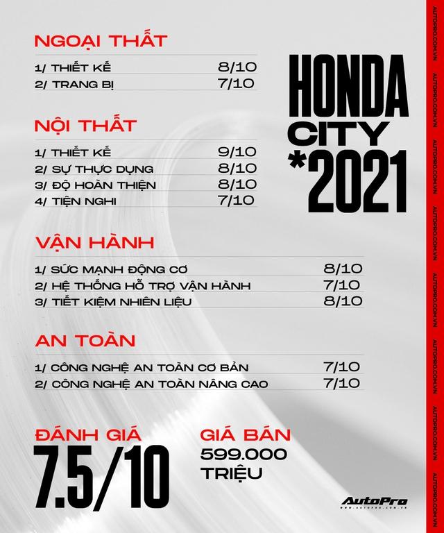 Nghe fan 'cuồng' trải lòng về Honda City 2021: Ồn, điều hoà yếu nhưng vẫn yêu được dù đắt hơn Vios - Ảnh 8.