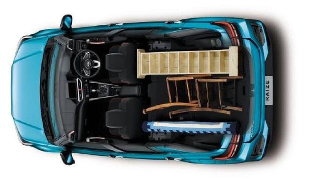 Đại lý tiết lộ Toyota Raize sắp ra mắt Việt Nam: Giá khoảng trên 500 triệu đồng, động cơ turbo, có công nghệ như Corolla Cross - Ảnh 4.