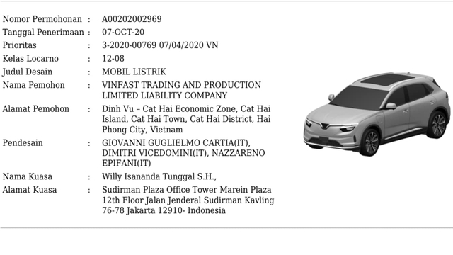 Sau Bắc Mỹ và châu Âu, VinFast âm thầm thực hiện tham vọng bán ô tô tại Indonesia - Ảnh 1.