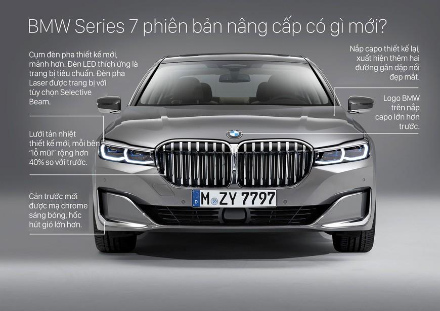 4 bức ảnh cho thấy toàn bộ điểm mới của BMW 7-Series mà đại gia Việt mong ngóng  - Ảnh 1.