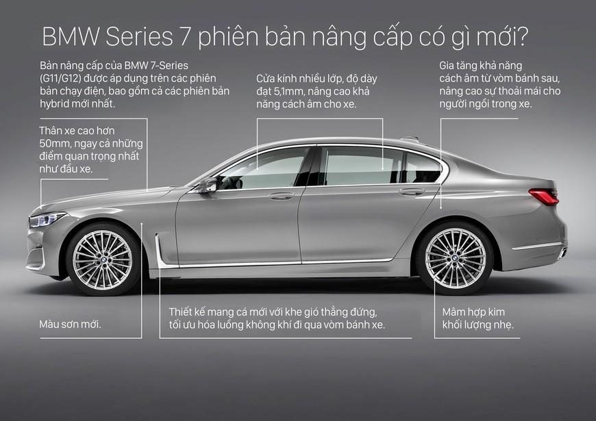 4 bức ảnh cho thấy toàn bộ điểm mới của BMW 7-Series mà đại gia Việt mong ngóng  - Ảnh 2.