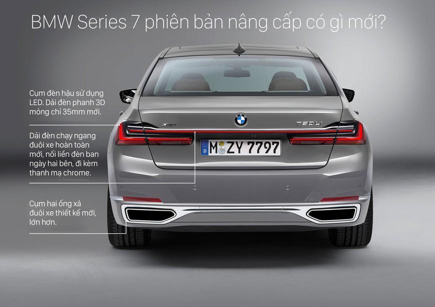 4 bức ảnh cho thấy toàn bộ điểm mới của BMW 7-Series mà đại gia Việt mong ngóng  - Ảnh 3.