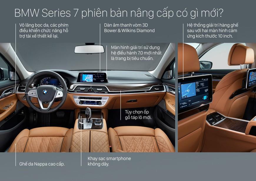 4 bức ảnh cho thấy toàn bộ điểm mới của BMW 7-Series mà đại gia Việt mong ngóng  - Ảnh 4.