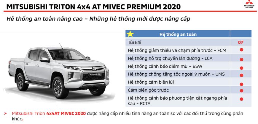 Đánh giá nhanh Mitsubishi Triton full option: Cơ hội vượt lên đã tới! - Ảnh 16.