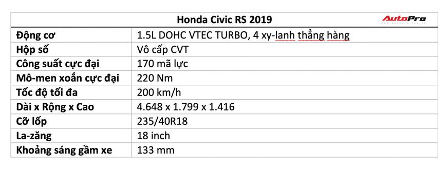 Đánh giá Honda Civic RS 2019 - Lựa chọn cần cả con tim và lý trí - Ảnh 13.
