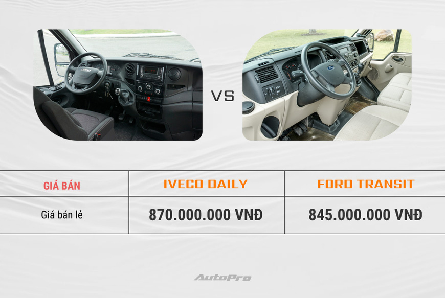 Iveco Daily vs Ford Transit: Tân binh đối đầu vua doanh số - Ảnh 5.