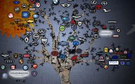 Các hãng xe trên thế giới nằm trong tay những ông lớn nào?