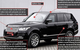 Range Rover Vogue bọc thép: Điệp viên James Bond cũng phải ghen tị