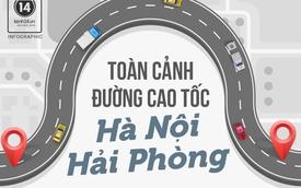Infographic: Toàn cảnh đường cao tốc Hà Nội - Hải Phòng hiện đại nhất Việt Nam