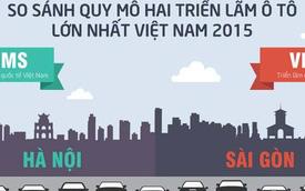 So sánh hai triển lãm ô tô lớn nhất Việt Nam
