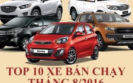 10 xe bán chạy nhất tháng 8/2016 tại Việt Nam