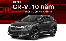 Honda CR-V và 10 năm thăng trầm tại Việt Nam