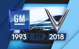 Hành trình gần 25 năm từ Daewoo sang Chevrolet tại Việt Nam và tương lai mới dưới sự điều hành của VINFAST