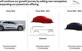 Jaguar Land Rover hé lộ khung gầm MLA với 3 dòng xe hoàn toàn mới