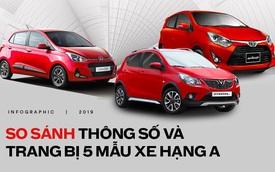 Cân sức 5 mẫu xe hạng A 'hot' nhất Việt Nam: Mèo nào cắn mỉu nào?