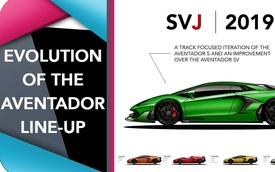 Nắm trọn lịch sử siêu xe Lamborghini Aventador chỉ trong 6 phút