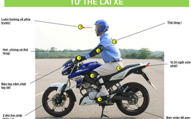Ngồi lái xe máy sai cách, tài xế dễ mắc hàng loạt rắc rối không đáng có