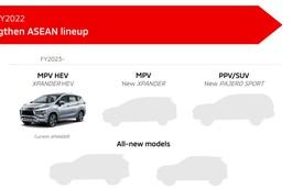 Mitsubishi lên lịch ra mắt hàng loạt xe mới: Xpander, Triton, Pajero Sport và 2 xe gầm cao hoàn toàn mới