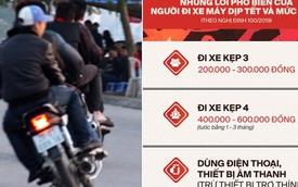 Infographic: Ngày Tết đi xe máy và ô tô ra đường rất dễ vi phạm những lỗi sau, nhớ ngay để không bị xử phạt