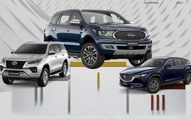 Ford Everest bán vượt Toyota Fortuner, thành vua doanh số SUV 7 chỗ tại Việt Nam
