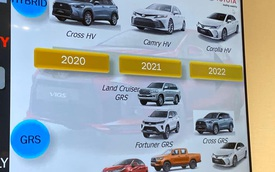 Toyota Việt Nam lộ kế hoạch ra mắt xe mới: Camry Hybrid có giá từ tháng 6, một loạt phiên bản GR-S chờ xuất hiện