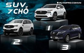 SUV 7 chỗ bán chạy nhất tháng 5/2021: Hyundai Santa Fe bỏ xa Toyota Fortuner và Ford Everest