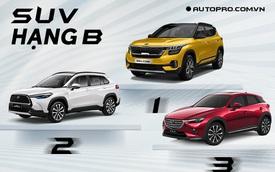 Mazda CX-3 bán áp đảo Hyundai Kona sau 1 tháng ra mắt, bám đuổi Kia Seltos