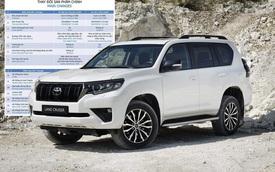 Lộ trang bị Toyota Land Cruiser Prado 2021 sắp ra mắt Việt Nam: Thêm nhiều công nghệ mới, giá có thể tăng mạnh