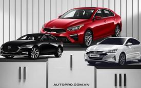 Sắp ra bản mới, Kia Cerato vẫn bán chạy vượt trội, gấp 20 lần Honda Civic đang bét bảng