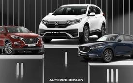 Giảm giá mạnh, Honda CR-V hạ Mazda CX-5, bỏ xa Hyundai Tucson trong tháng 7