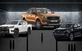 Vừa ra mắt thế hệ mới, Mazda BT-50 đã bán vượt Mitsubishi Triton, 'lên dây cót' bám đuổi Toyota Hilux
