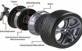 Protean: Động cơ trong bánh xe, tương lai của xe điện