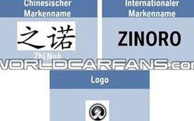 Zinoro - Xe BMW giá rẻ