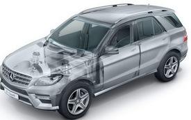 An toàn hơn với Mercedes-Benz ML-Class Guard