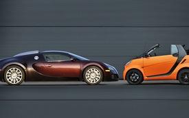 Smart Fortwo và Bugatti Veyron dẫn đầu danh sách làm ăn thua lỗ